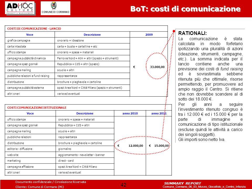 BoT: costi di comunicazione