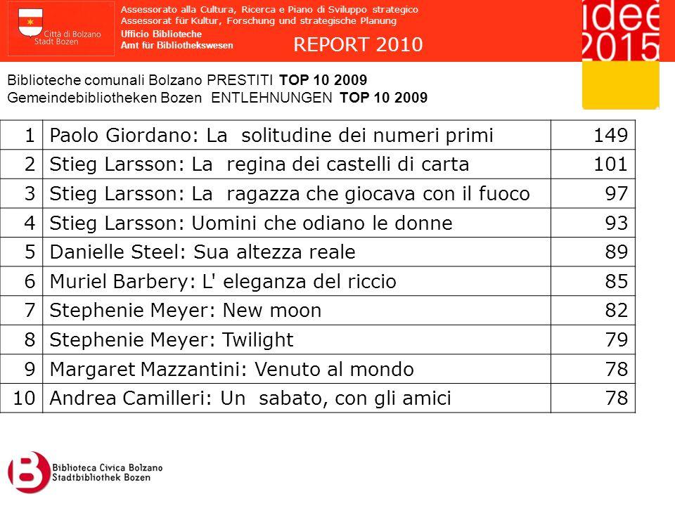 Paolo Giordano: La solitudine dei numeri primi 149 2