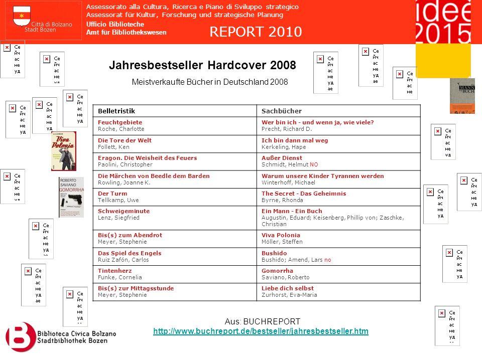 REPORT 2010 Jahresbestseller Hardcover 2008