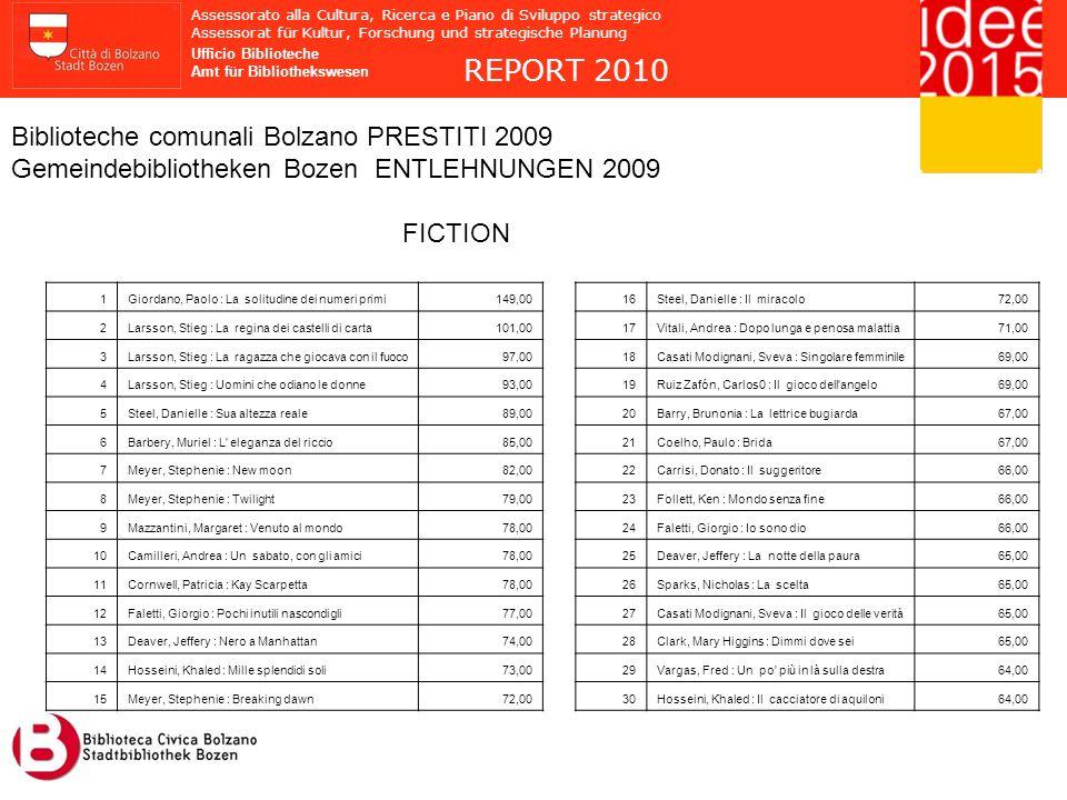 REPORT 2010 Biblioteche comunali Bolzano PRESTITI 2009
