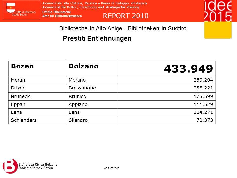 433.949 REPORT 2010 Prestiti Entlehnungen Bozen Bolzano