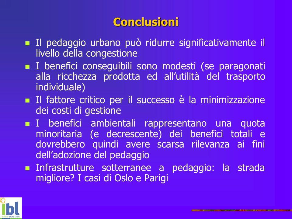 ConclusioniIl pedaggio urbano può ridurre significativamente il livello della congestione.