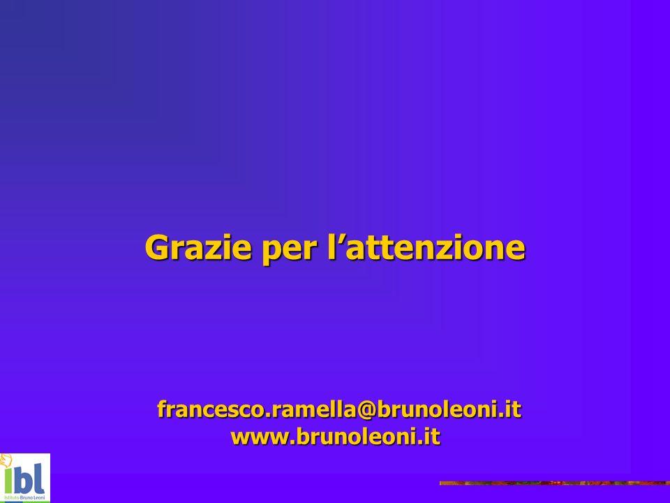 Grazie per l'attenzione francesco. ramella@brunoleoni. it www