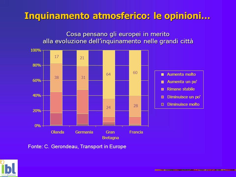 Inquinamento atmosferico: le opinioni…