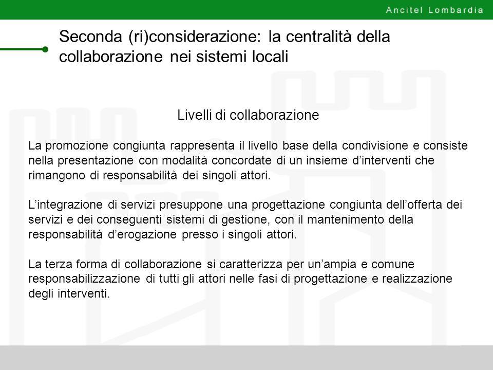 Livelli di collaborazione