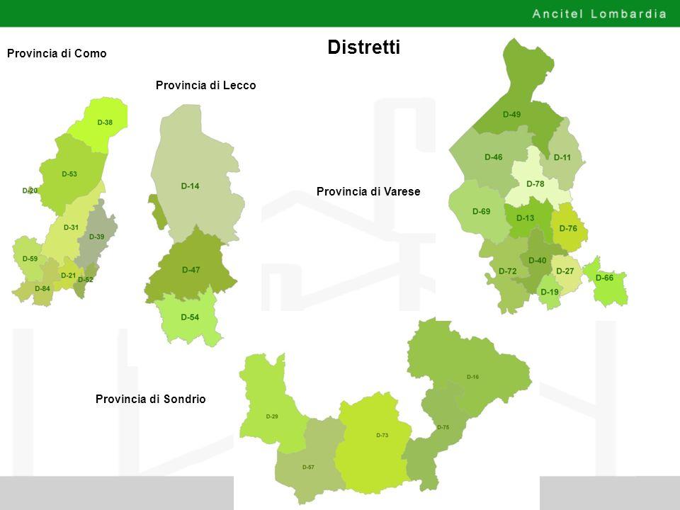 Distretti Provincia di Como Provincia di Lecco Provincia di Varese