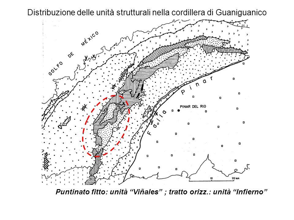 Distribuzione delle unità strutturali nella cordillera di Guaniguanico