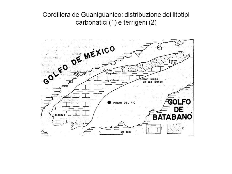 Cordillera de Guaniguanico: distribuzione dei litotipi carbonatici (1) e terrigeni (2)