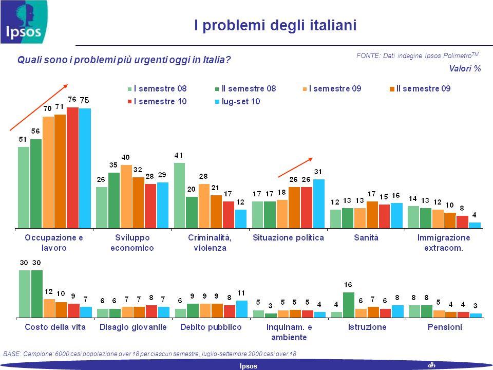 I problemi degli italiani