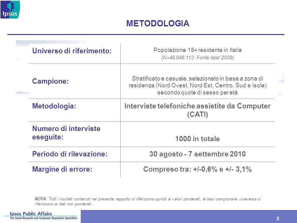 METODOLOGIA Universo di riferimento: Campione: Metodologia: