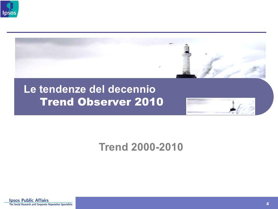 Le tendenze del decennio Trend Observer 2010