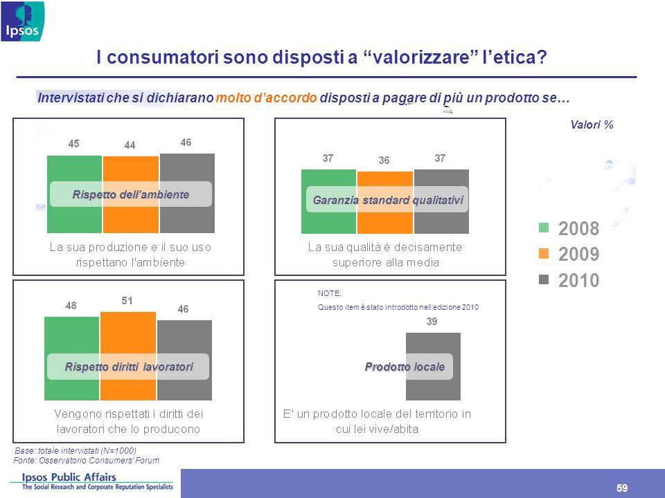 I consumatori sono disposti a valorizzare l'etica 2008 2009 2010