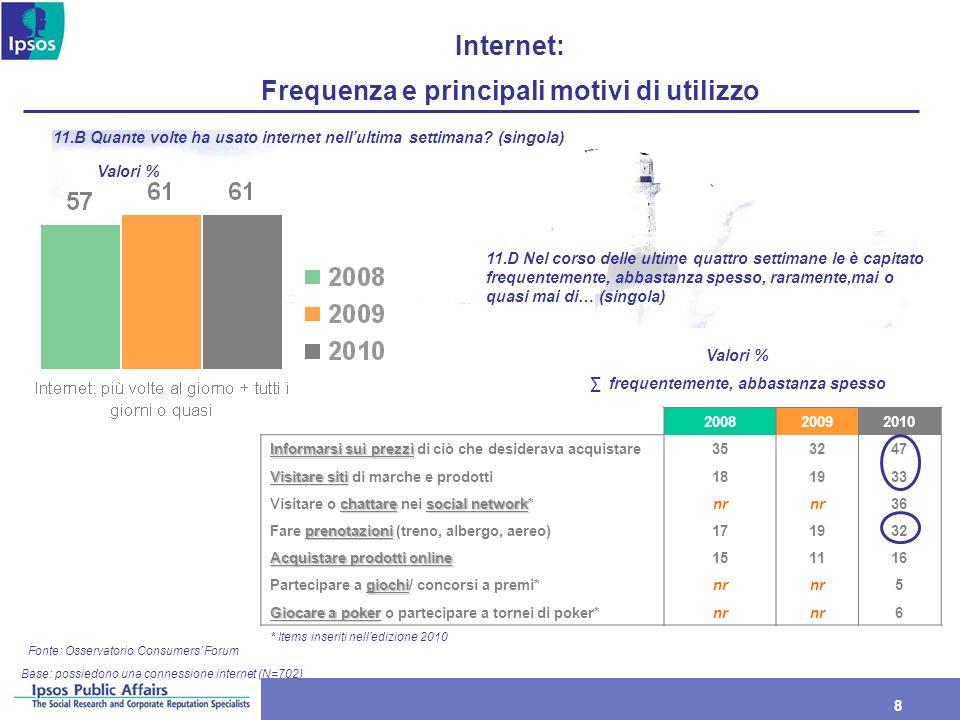 Internet: Frequenza e principali motivi di utilizzo