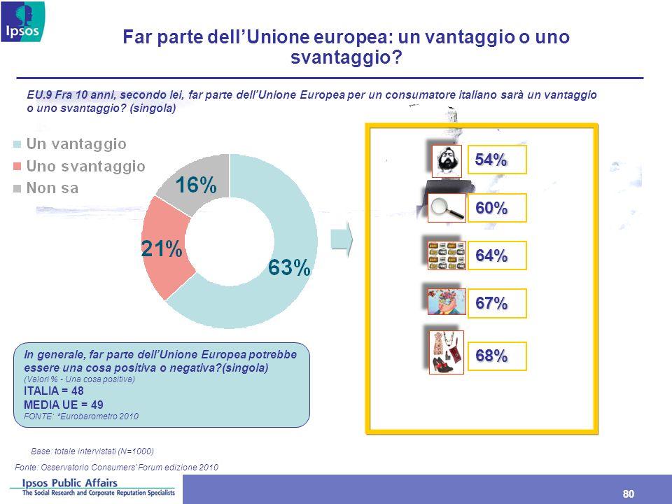 Far parte dell'Unione europea: un vantaggio o uno svantaggio