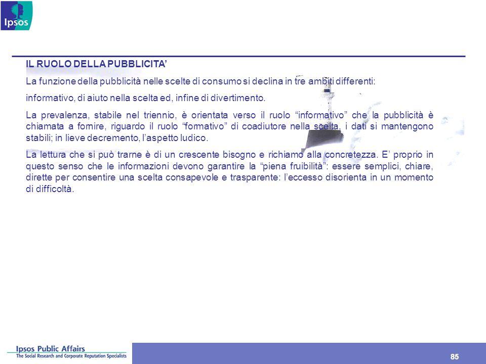 IL RUOLO DELLA PUBBLICITA'