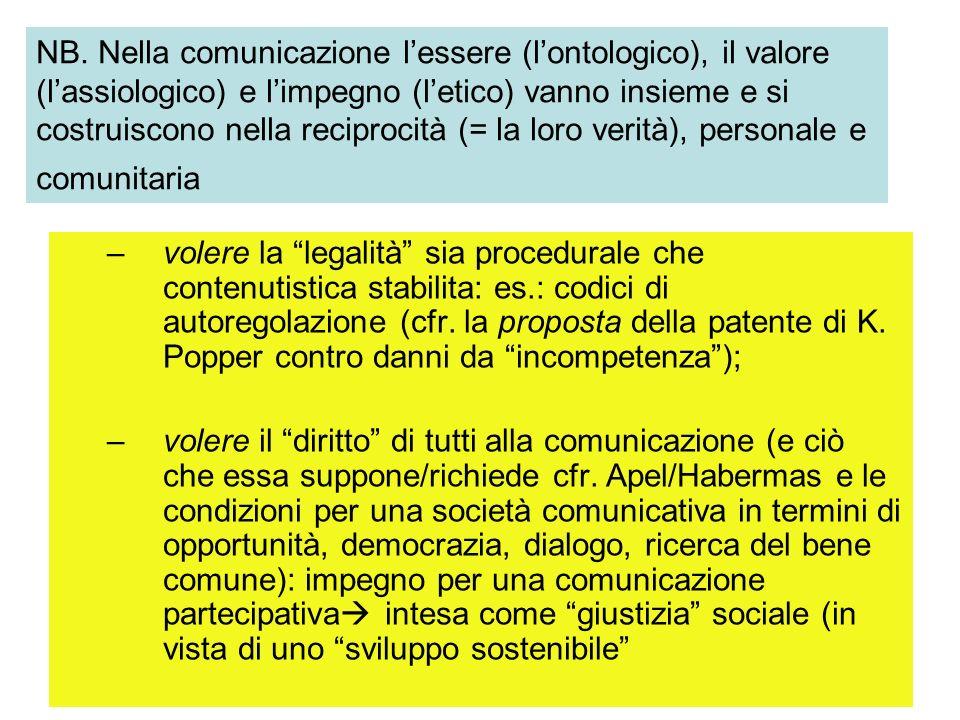 NB. Nella comunicazione l'essere (l'ontologico), il valore (l'assiologico) e l'impegno (l'etico) vanno insieme e si costruiscono nella reciprocità (= la loro verità), personale e comunitaria
