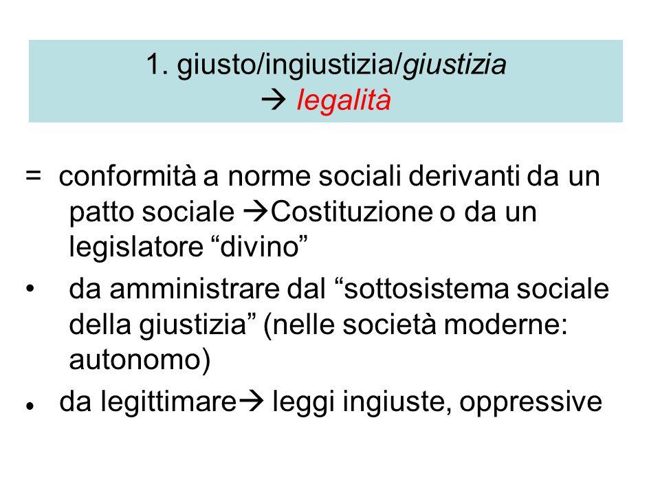 1. giusto/ingiustizia/giustizia  legalità