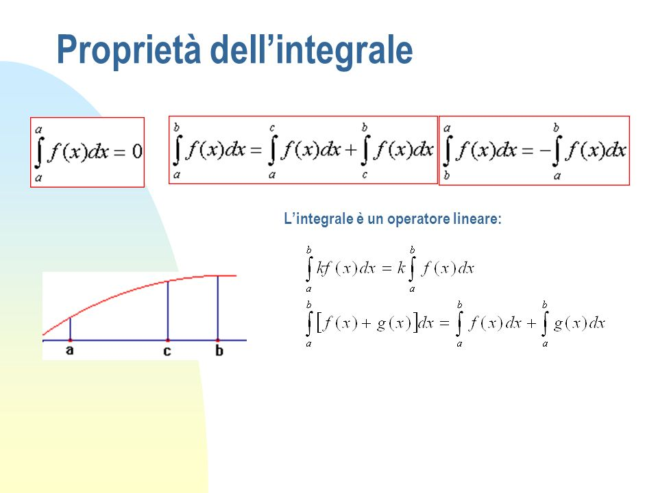 Proprietà dell'integrale