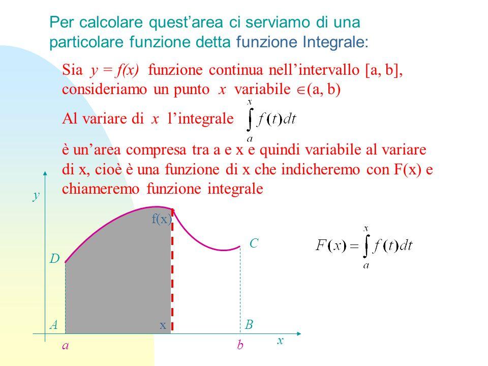Al variare di x l'integrale