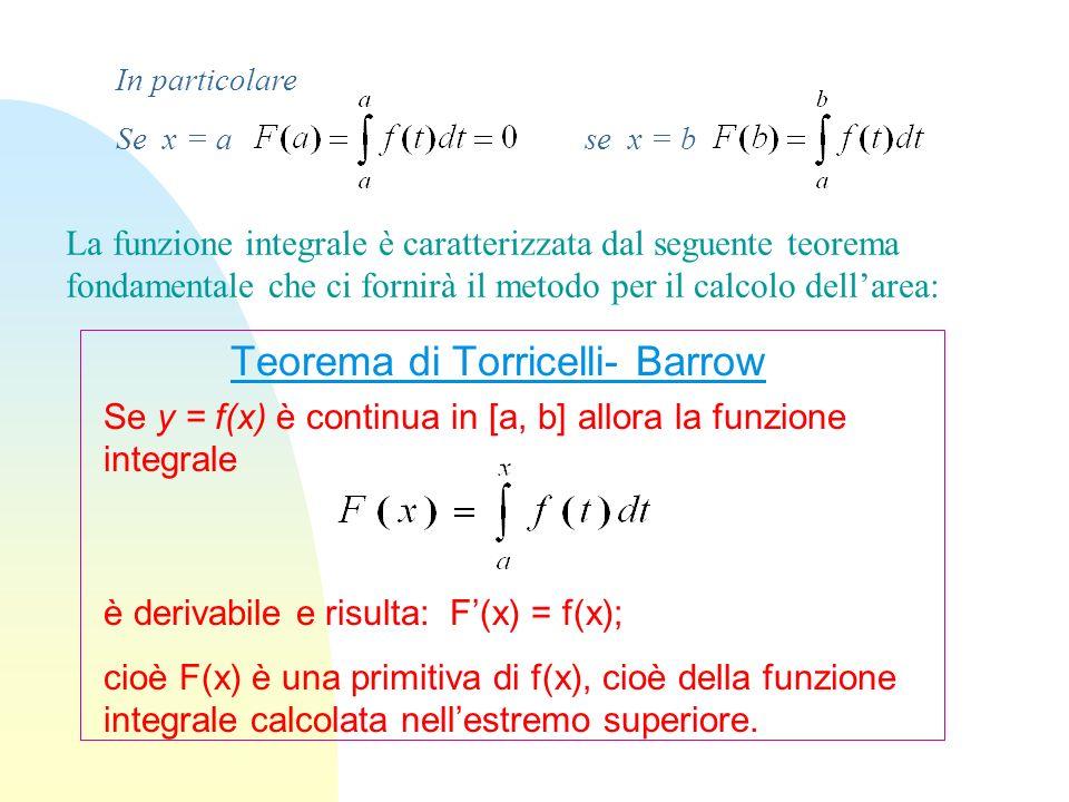 Teorema di Torricelli- Barrow