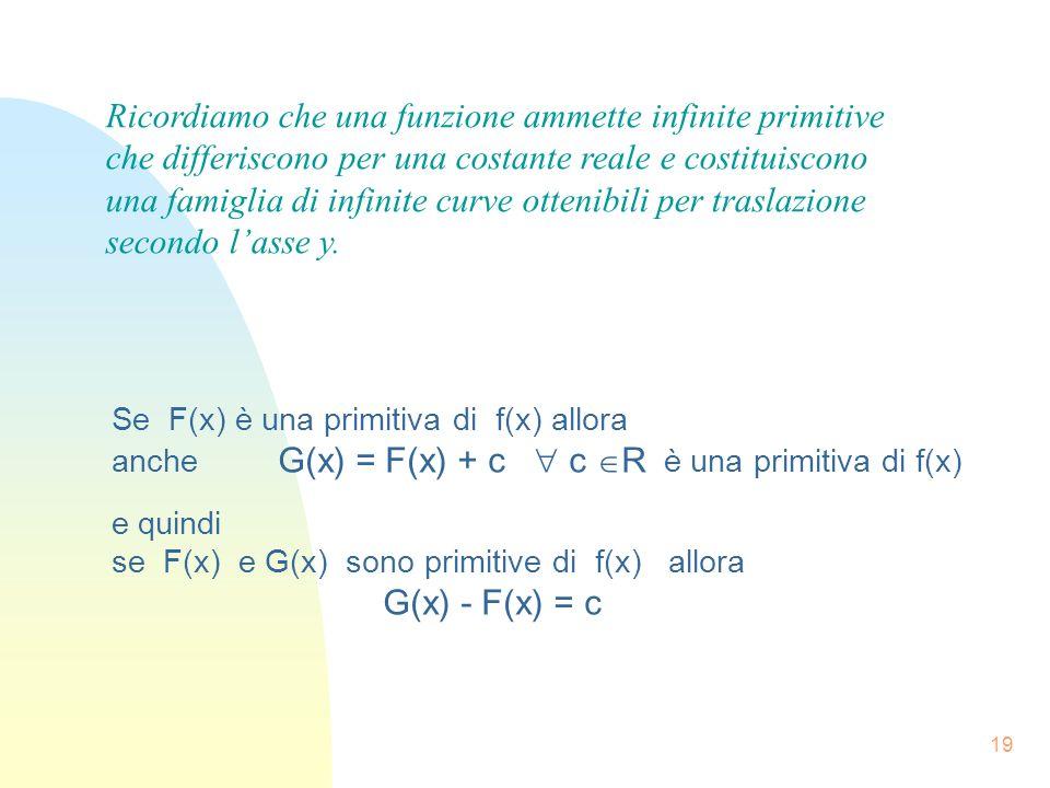 Ricordiamo che una funzione ammette infinite primitive che differiscono per una costante reale e costituiscono una famiglia di infinite curve ottenibili per traslazione secondo l'asse y.