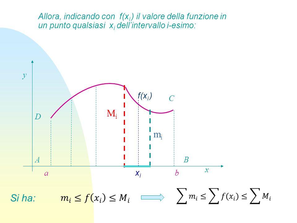 Allora, indicando con f(xi ) il valore della funzione in un punto qualsiasi xi dell'intervallo i-esimo: