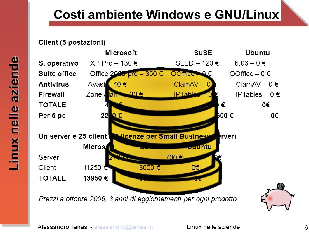 Costi ambiente Windows e GNU/Linux