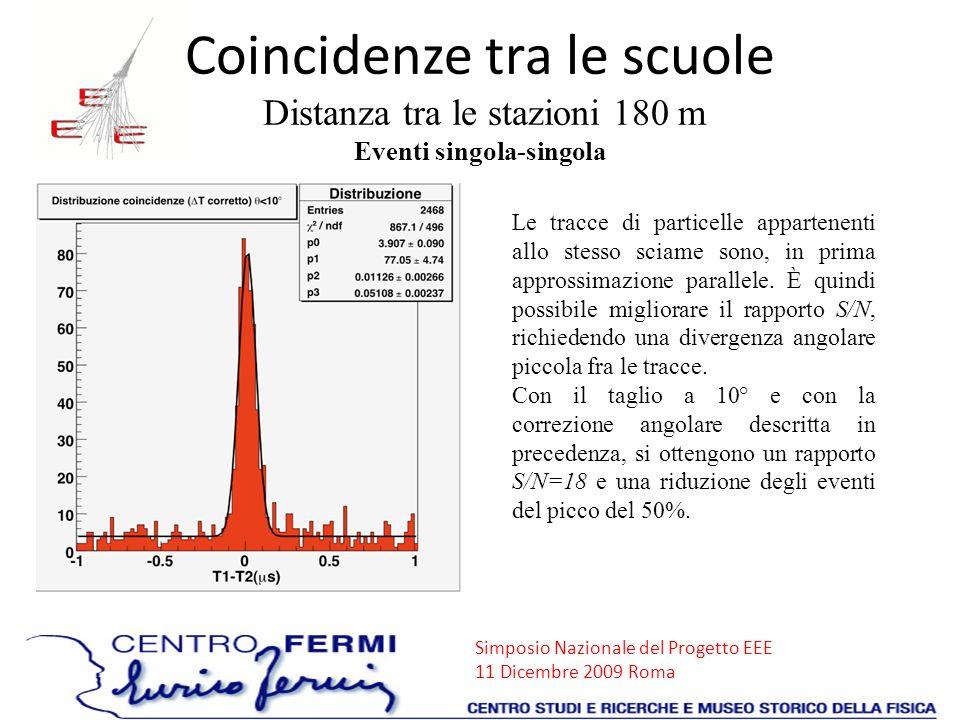 Coincidenze tra le scuole Distanza tra le stazioni 180 m Eventi singola-singola