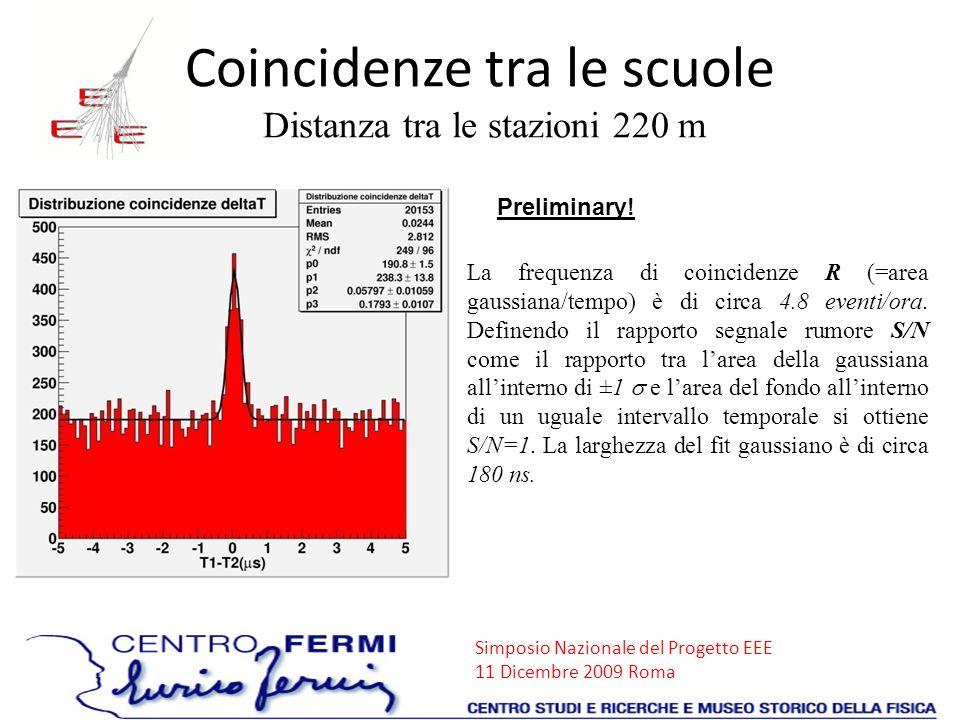 Coincidenze tra le scuole Distanza tra le stazioni 220 m
