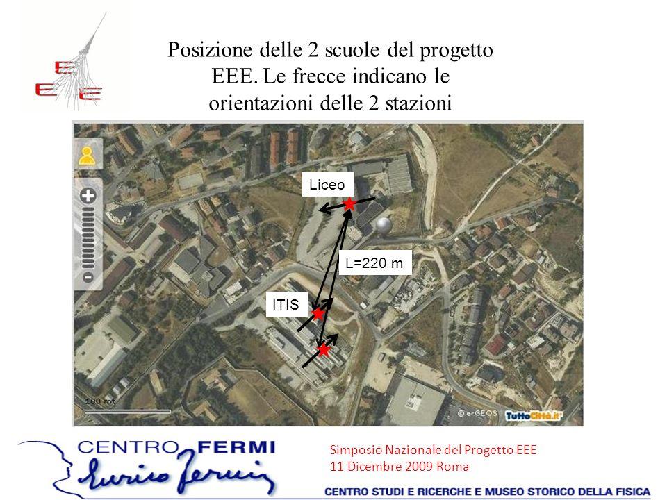 Posizione delle 2 scuole del progetto EEE