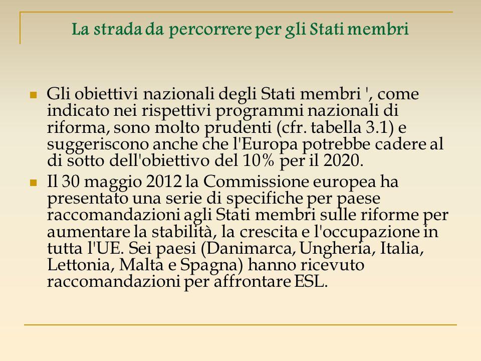 La strada da percorrere per gli Stati membri