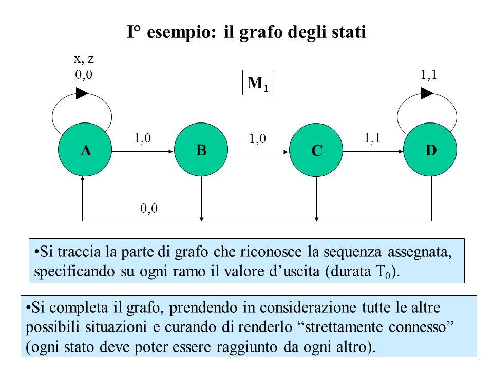 I° esempio: il grafo degli stati