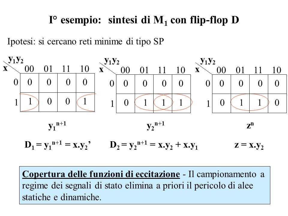 I° esempio: sintesi di M1 con flip-flop D