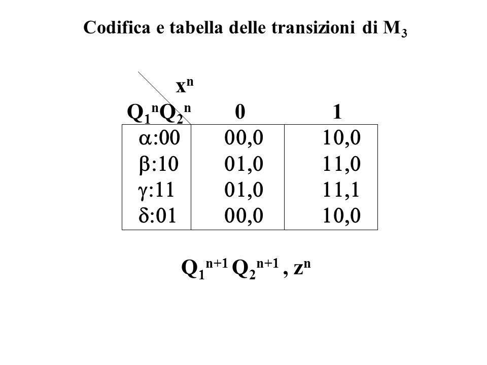 Codifica e tabella delle transizioni di M3