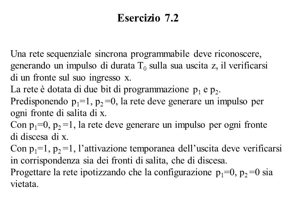 Esercizio 7.2 Una rete sequenziale sincrona programmabile deve riconoscere, generando un impulso di durata T0 sulla sua uscita z, il verificarsi.