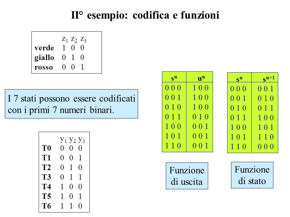 II° esempio: codifica e funzioni