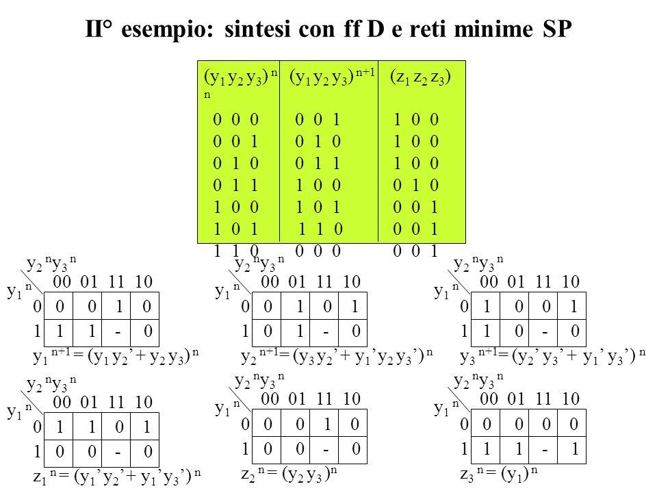 II° esempio: sintesi con ff D e reti minime SP