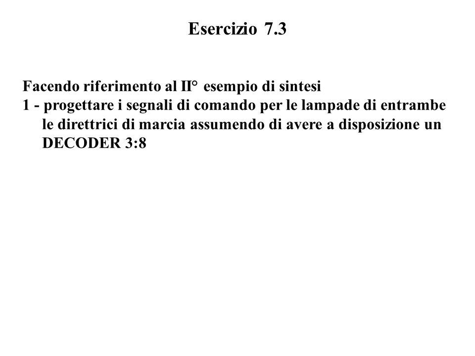 Esercizio 7.3 Facendo riferimento al II° esempio di sintesi