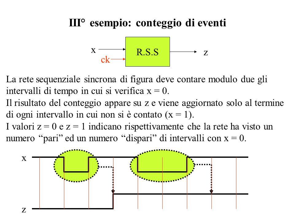 III° esempio: conteggio di eventi