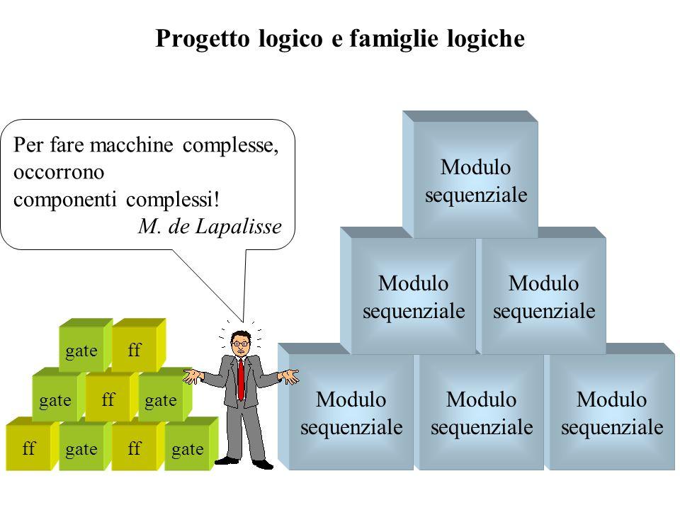 Progetto logico e famiglie logiche