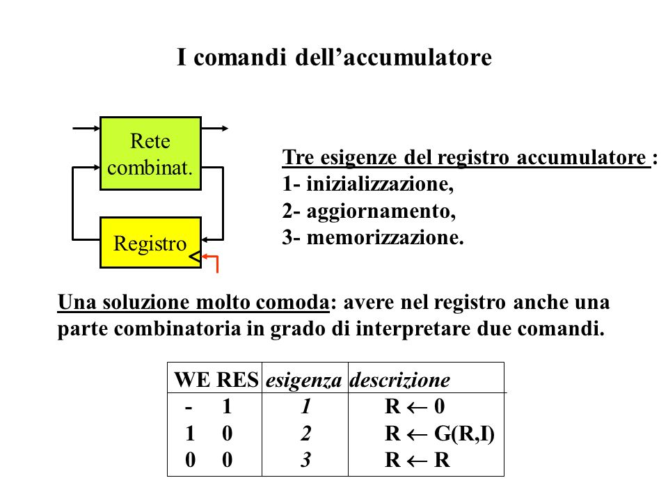I comandi dell'accumulatore