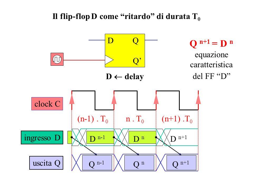 Il flip-flop D come ritardo di durata T0