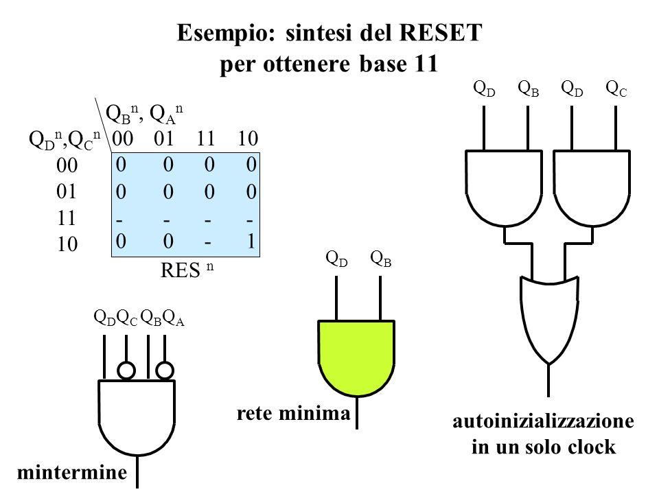 Esempio: sintesi del RESET per ottenere base 11