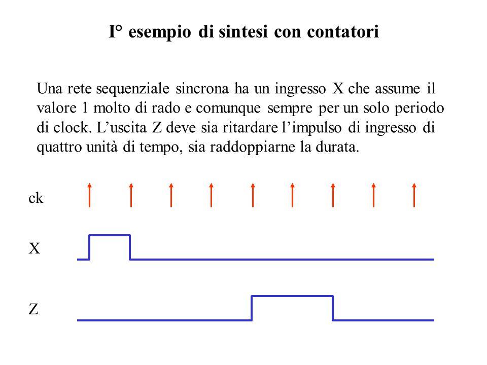 I° esempio di sintesi con contatori