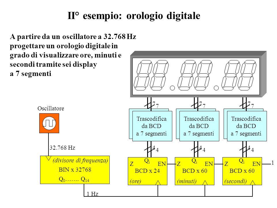 II° esempio: orologio digitale