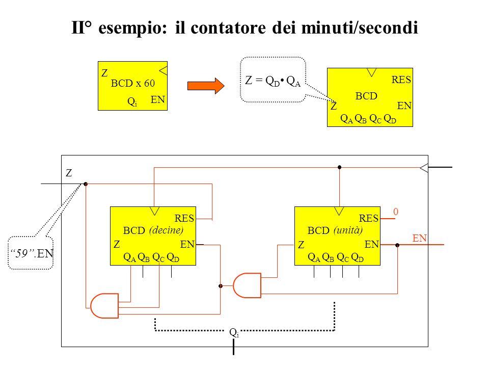II° esempio: il contatore dei minuti/secondi