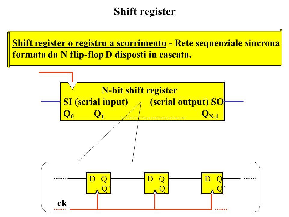 Shift register Shift register o registro a scorrimento - Rete sequenziale sincrona. formata da N flip-flop D disposti in cascata.