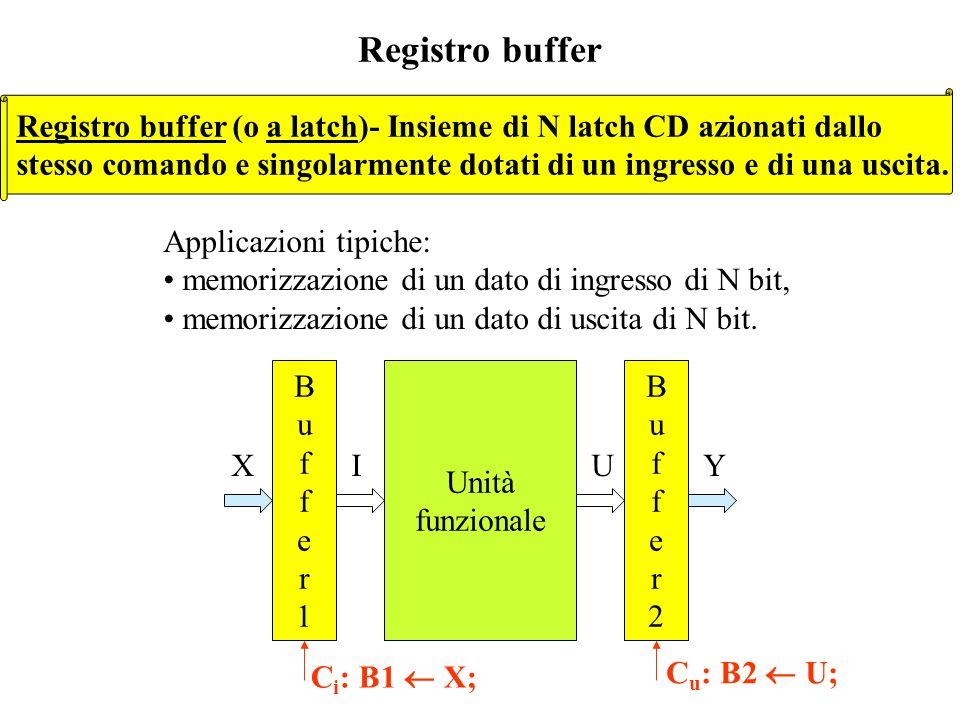 Registro bufferRegistro buffer (o a latch)- Insieme di N latch CD azionati dallo.
