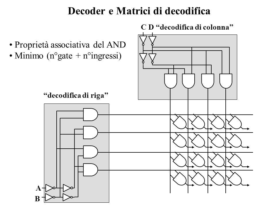 Decoder e Matrici di decodifica