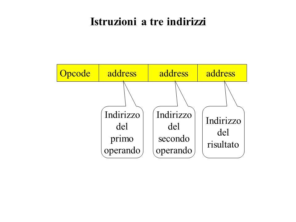 Istruzioni a tre indirizzi